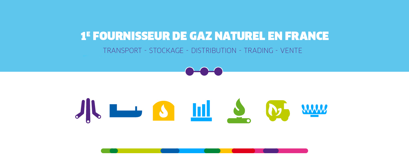 ENGIE, premier fournisseur de gaz naturel en France